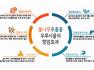 강남푸른숲한의원, 위암4기 옻나무 전탕추출물 단독치료 증례 논문 발표