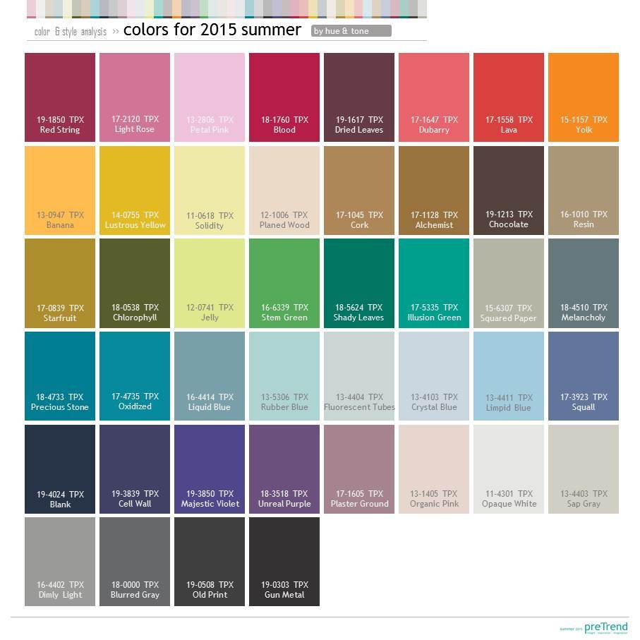 2015 S S Trend Color Changing Point
